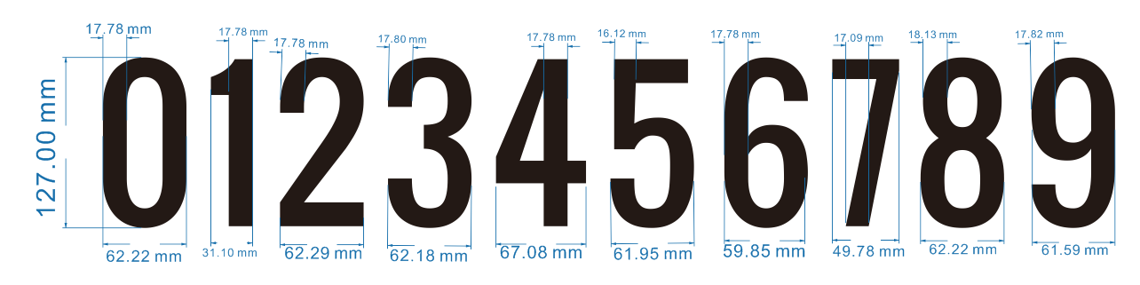 Sizes for 5 Inch Numbers