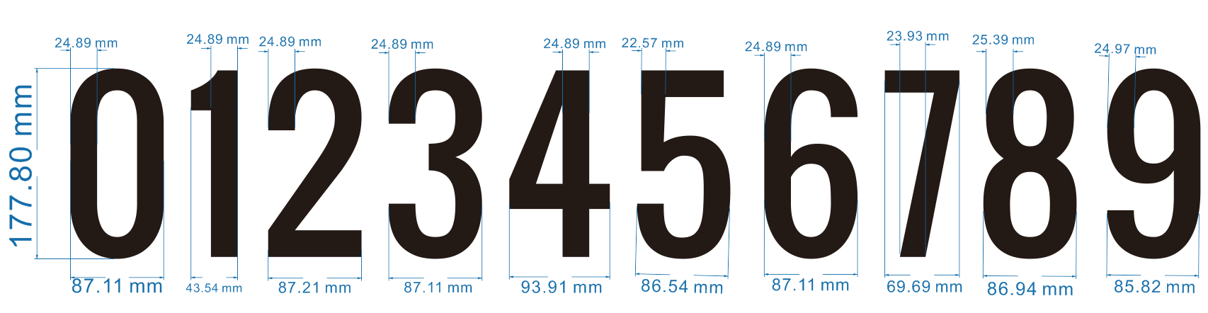 Sizes for 7 Inch Numbers